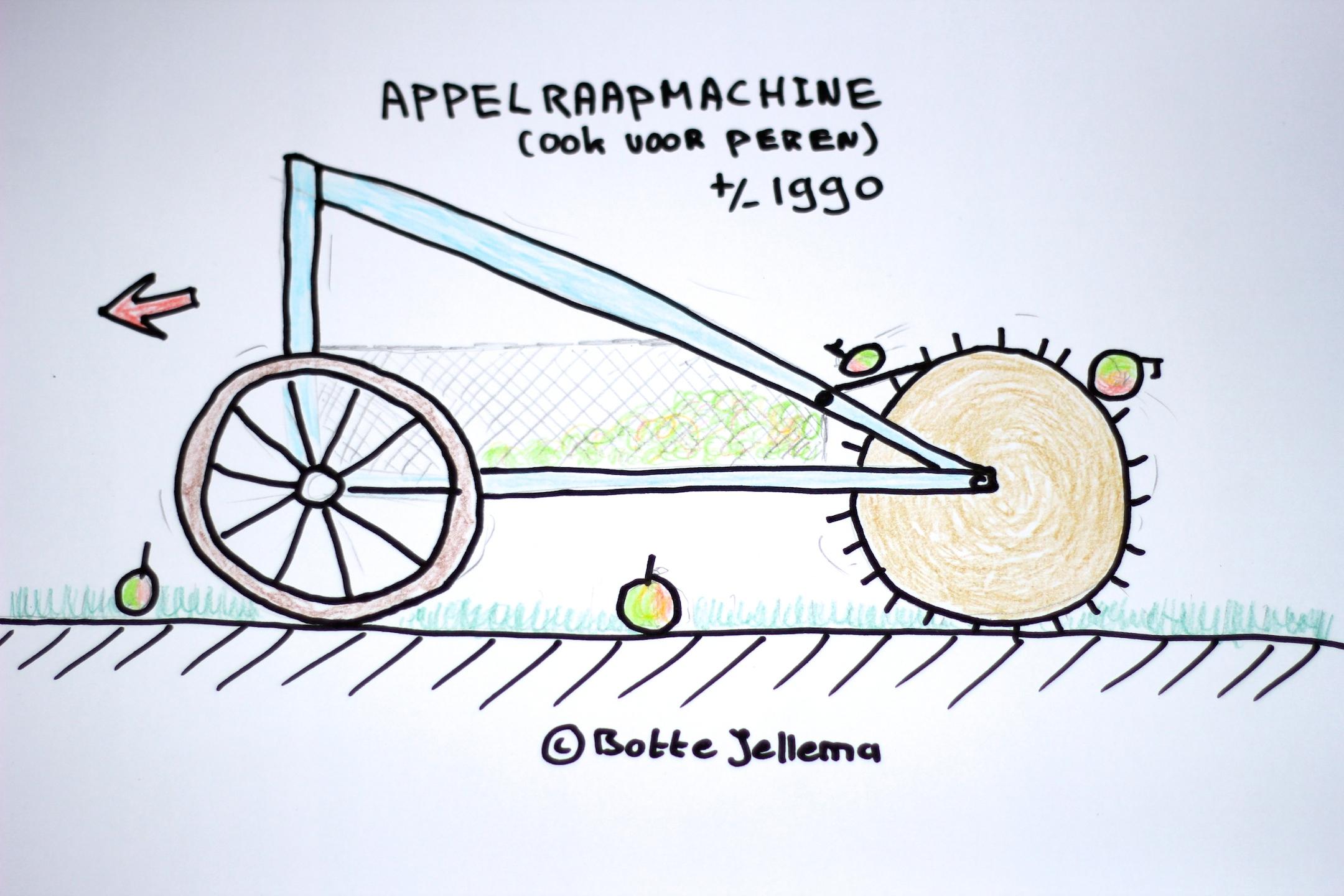 Appelraapmachine - uitgevonden door Botte Jellema in 1990 (c)